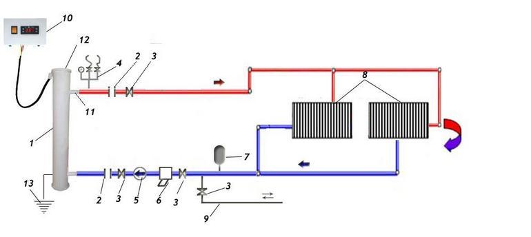 1. Типовая схема подключения