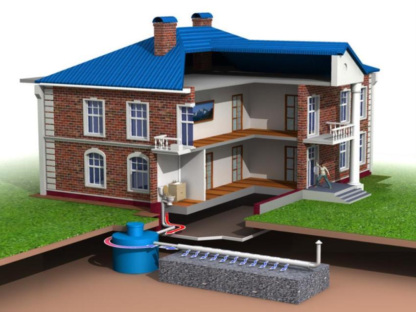 Канализация загородного дома своими руками
