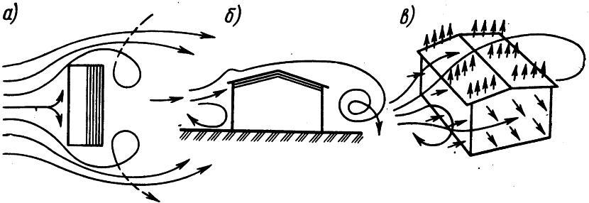 Что выбрать – саморезы или гвозди для крепления обрешетки к стропилам и как правильно крепить 3 54 Строительный портал
